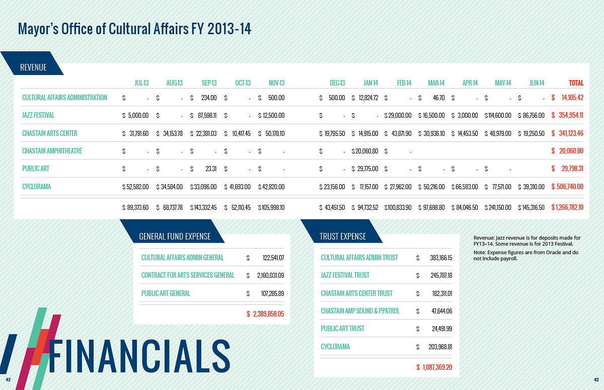Atlanta OCA 2014 Annual Report
